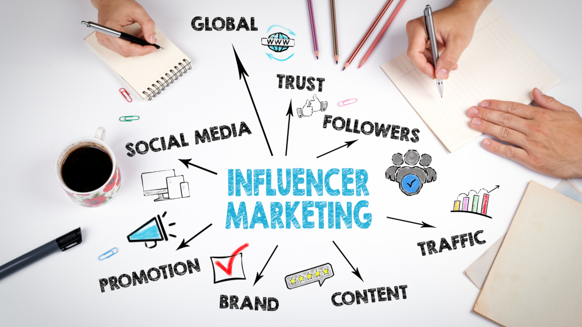 10 Influencer Marketing Stats for 2021 [Infographic]